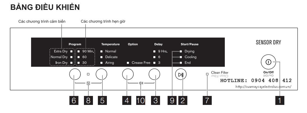 Hướng dẫn cách sử dụng máy sấy Electrolux